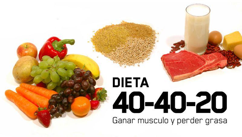 Dieta Para Perder Peso Y Ganar Músculo Al Mismo Tiempo Dieta Para Quemar Grasa Dieta Para Perder Grasa Dieta Para Perder Peso