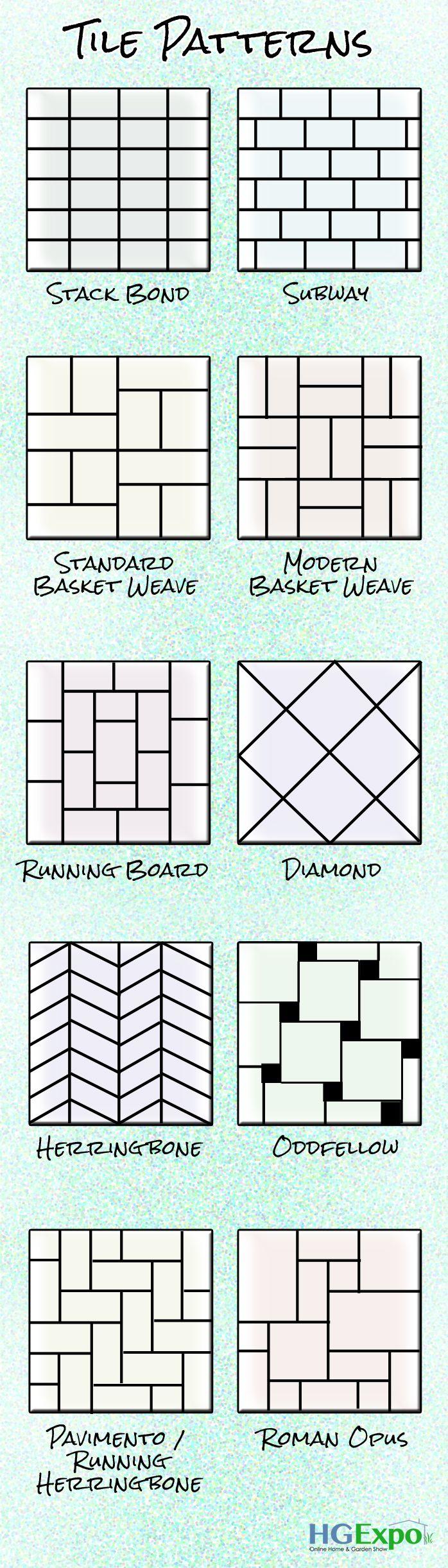Standard basket weave, running board, oddfellow, roman opus | FLOORS ...