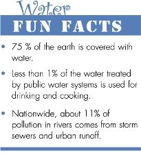 Water Fun Facts CoreGearUSA Shop