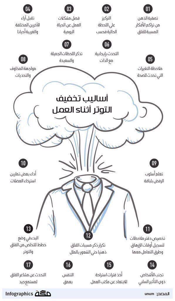 خفف ضغوط العمل Work Motivational Quotes Funny Life Skills Activities Life Habits
