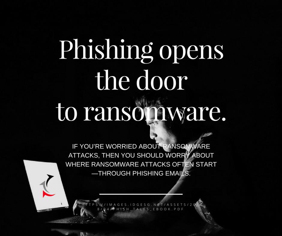 PhishingOpensTheDoorToTheRansomware Phishing Ransomware