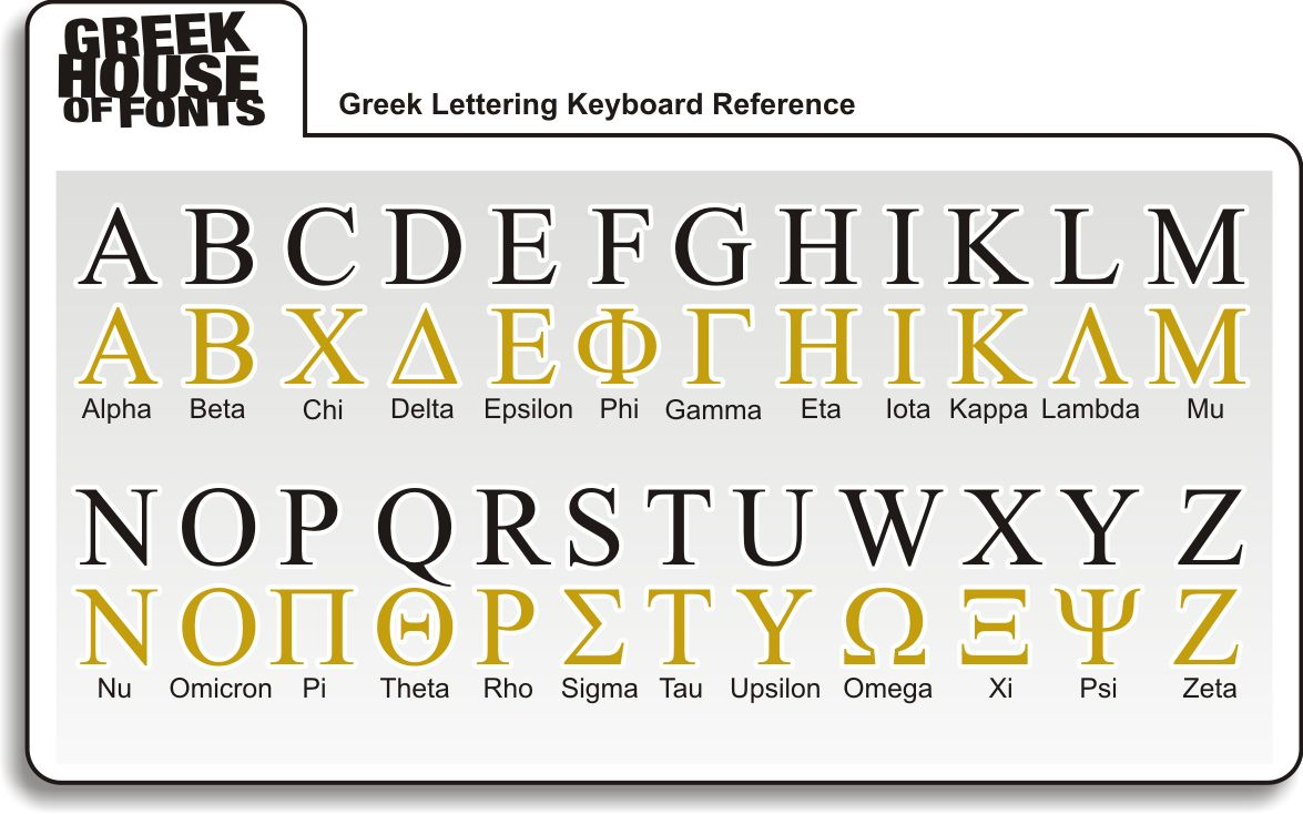 greek symbols on keyboard Greek Font References Greek