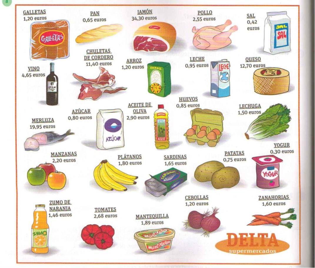 Vocabulario las tiendas espa ol clases de ele comida for La cocina de los alimentos pdf