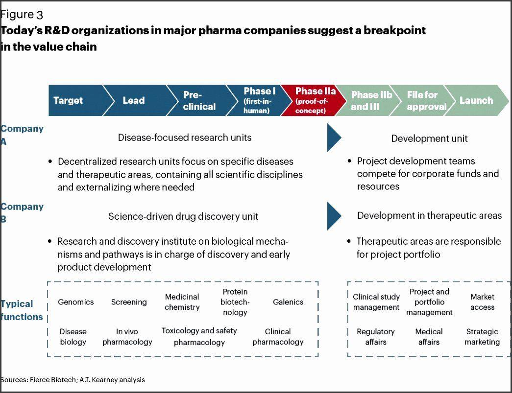 Information Technology Planning Template Fresh 6 Information Technology Strategic Plan T In 2021 Strategic Planning Template Web Design Proposal Information Technology
