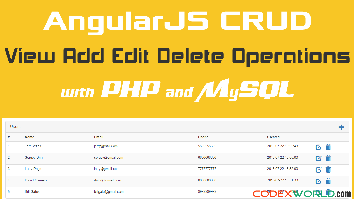 Angularjs crud operations with php and mysql web development angularjs crud operations tutorial example angularjs application to view add edit and baditri Gallery