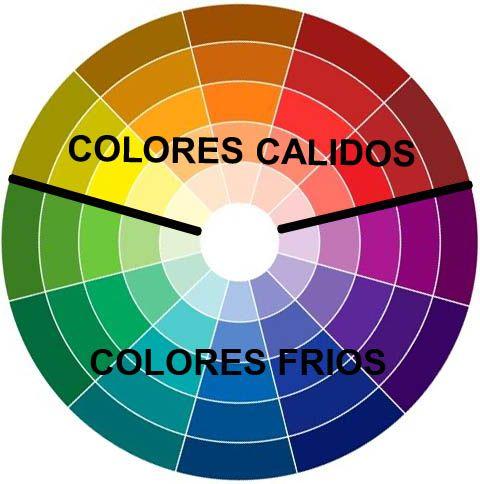 Aprende a utilizar el c rculo crom tico para elegir for Como elegir los colores para pintar mi casa