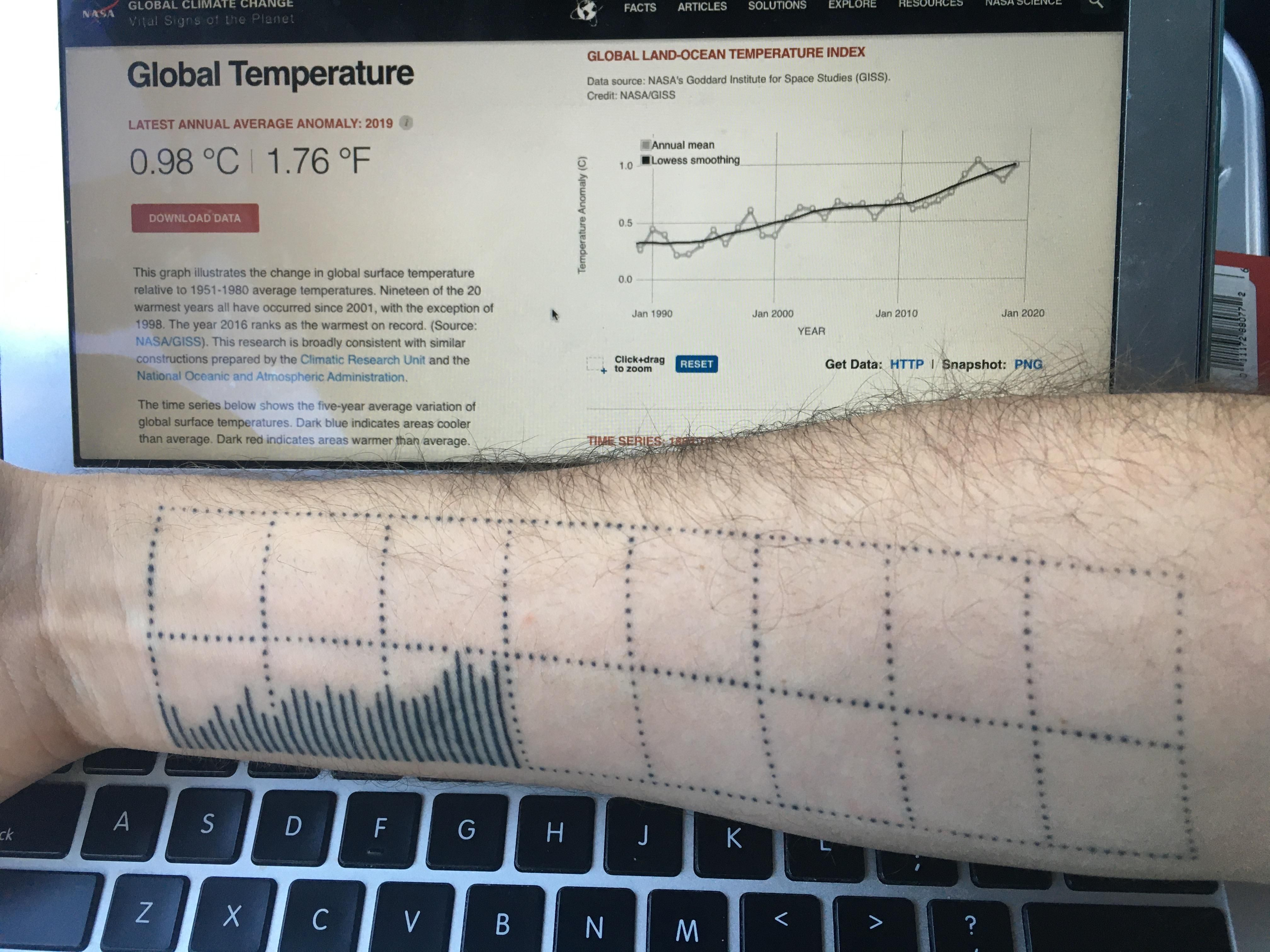 NASA's global temperature graph as a tattoo Data