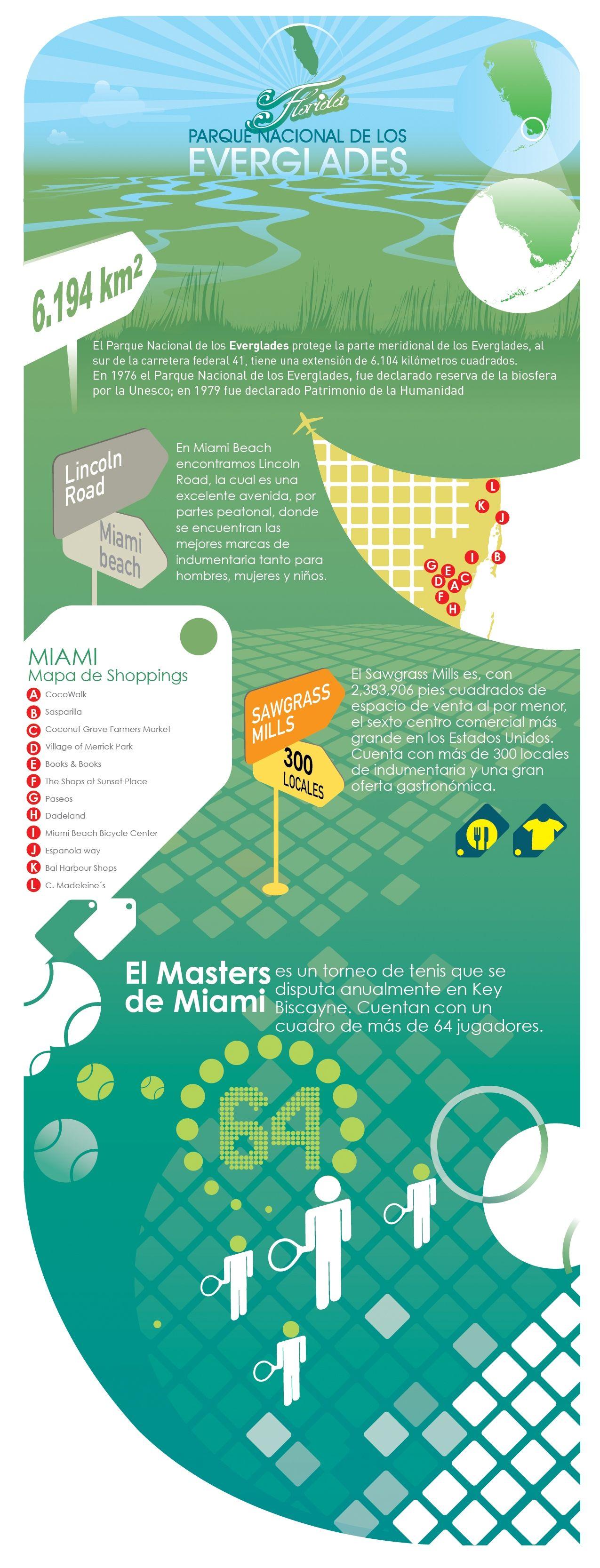 Atractivo Arte De Uñas Miami Imagen - Ideas de Pintar de Uñas ...
