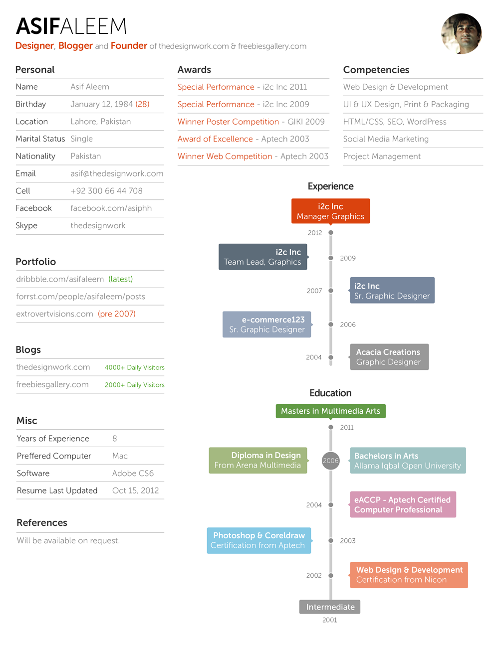 Free Cv Templete Best Images About Resume Templates Ux Ui Graphic