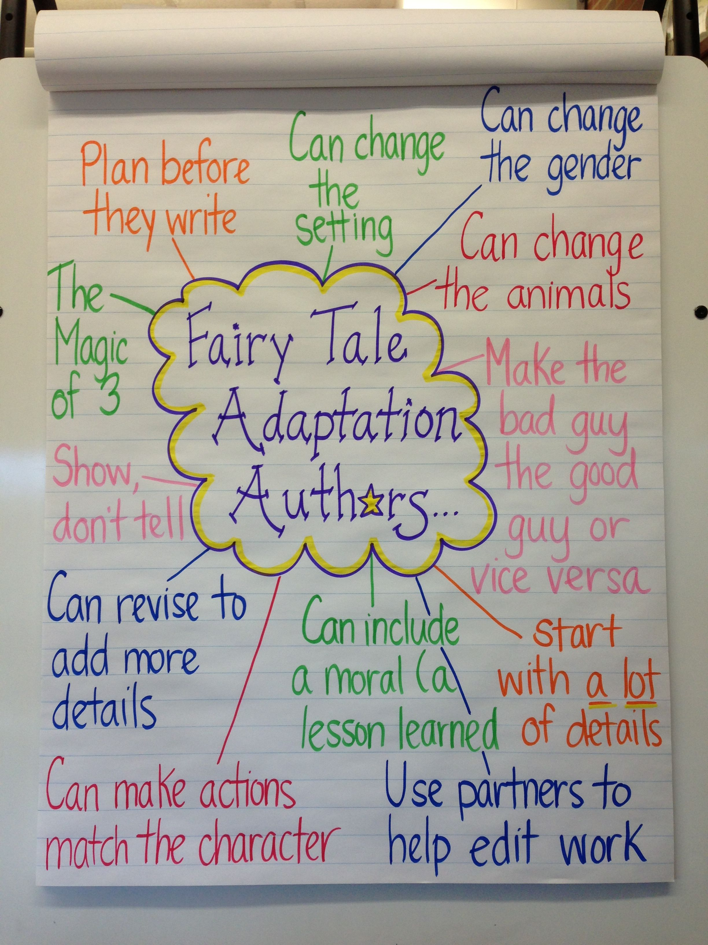 Fairy Tale Adaptations Teaching Writing, Teaching Resources, Writing  Workshop, Anchor Charts, 3rd