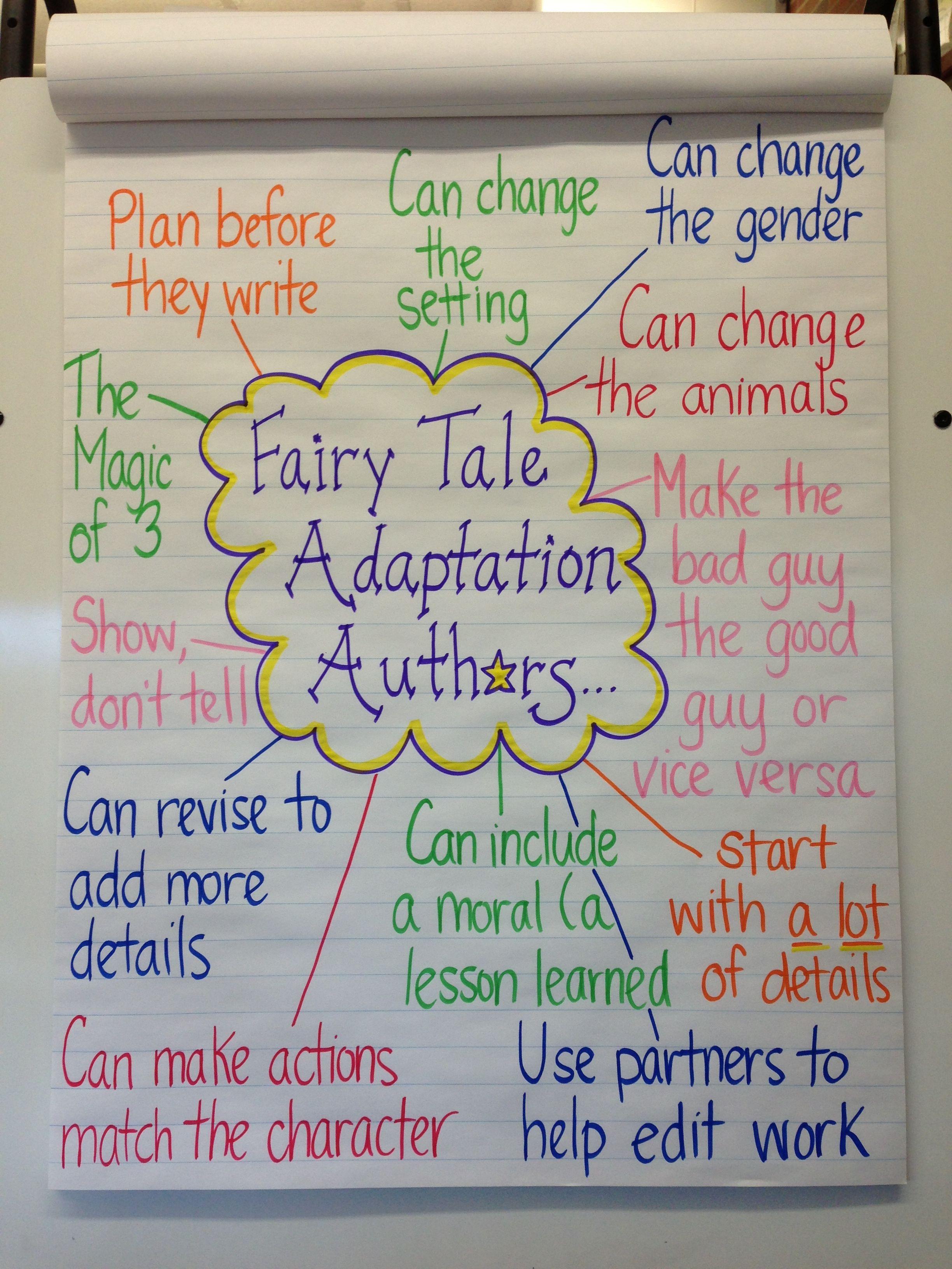 Fairy Tale Adaptations