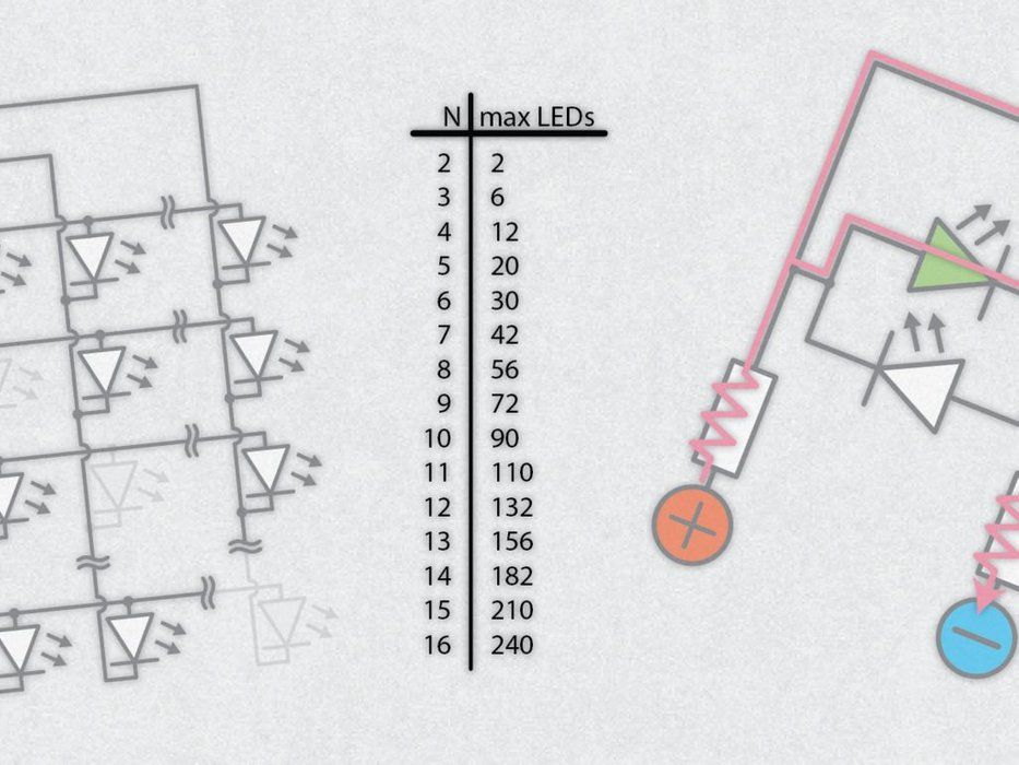 Wiring Diagram Nmax