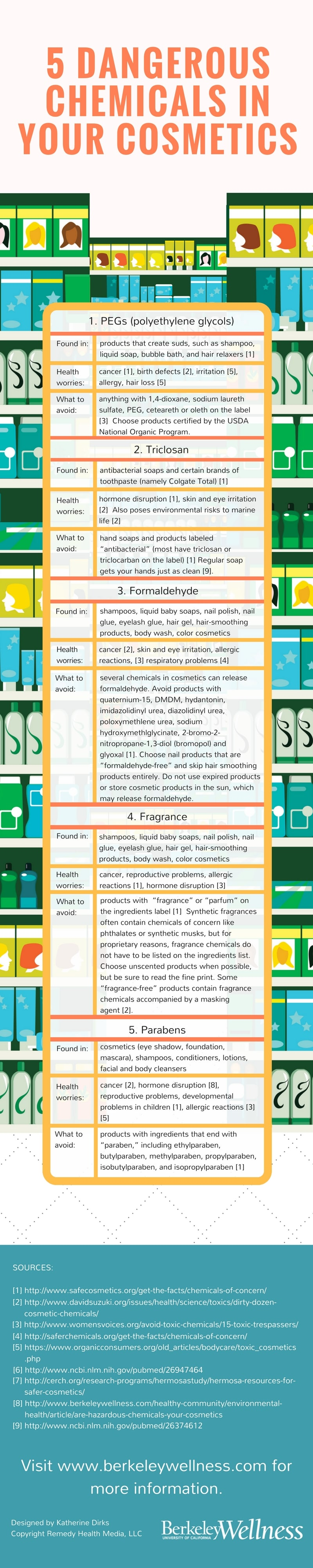 There Is Growing Concern Over Potentially Hazardous Chemicals In Cosmetics And Personal Care Products Espec Dangerous Chemicals In Cosmetics Skin Care Routine
