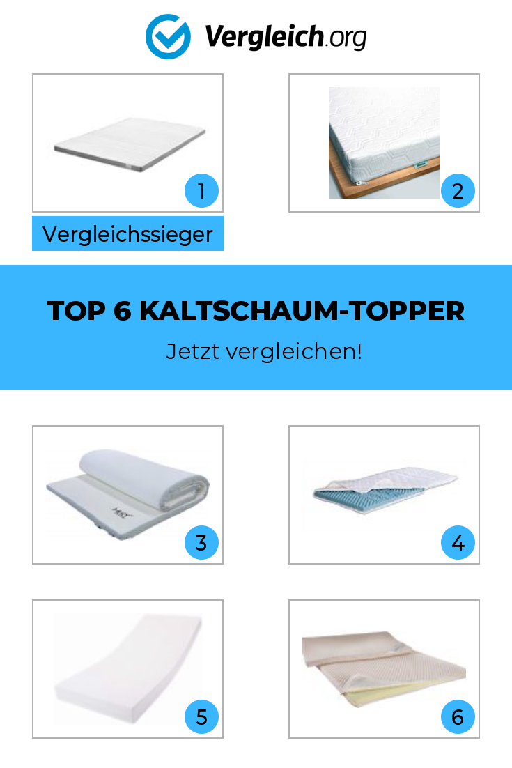 Top 6 Kaltschaum Topper In 2020 Kaltschaum Matratzenschoner Matratzenauflage