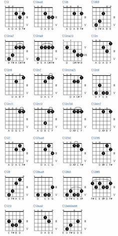 chords 650 pixels chords in 2019 guitar chords guitar chords beginner guitar. Black Bedroom Furniture Sets. Home Design Ideas