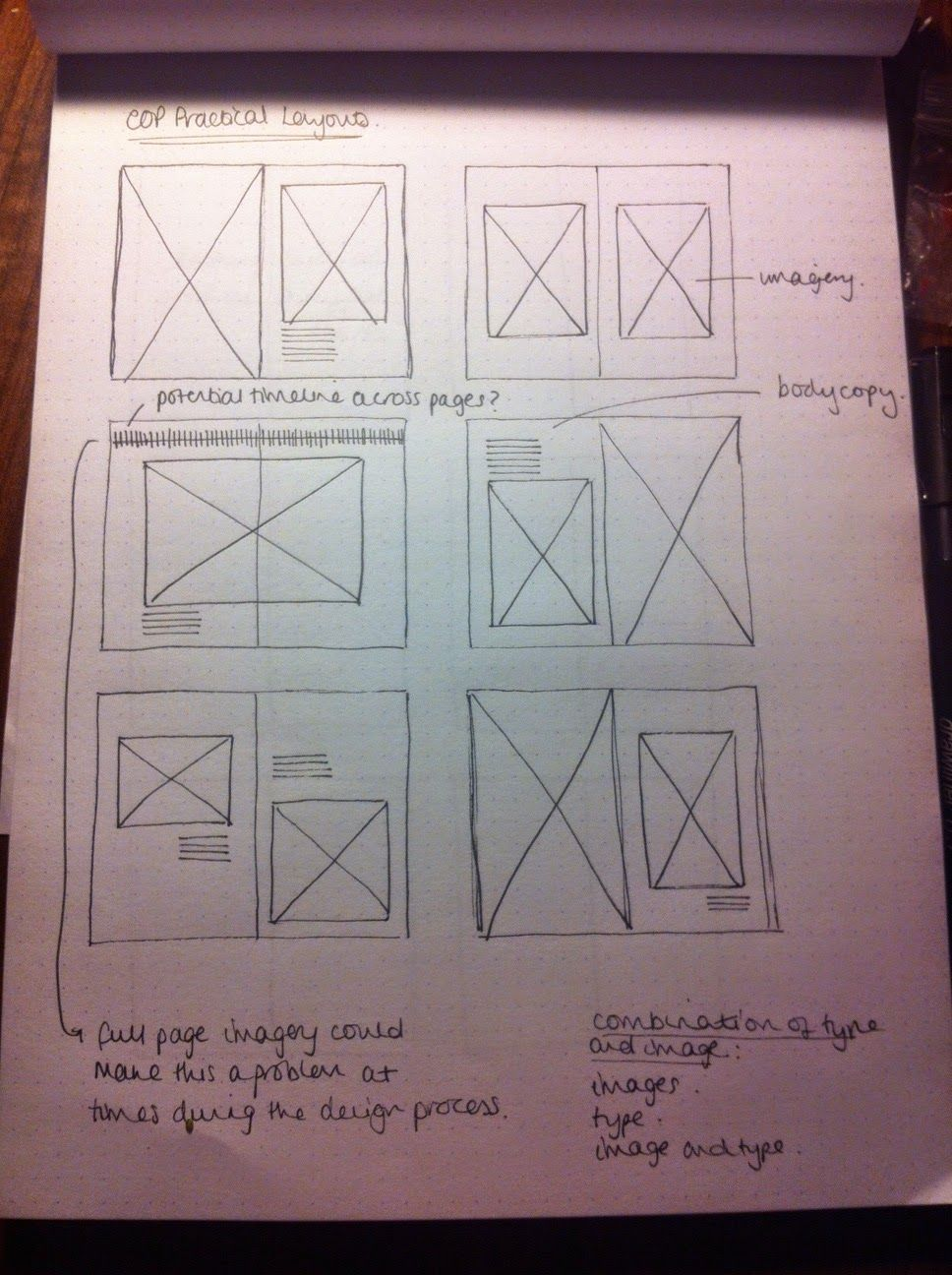 Design Context Coffee Table Book Layouts Book Layout Coffee