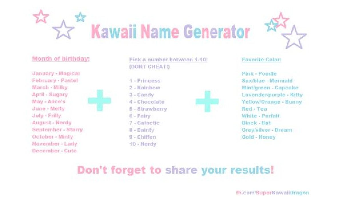 I Got Stary Galactic Kitty Kawaii Names Name Generator Dream Anime