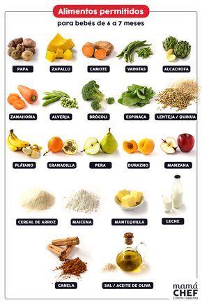 Recetas Para Bebes De 6 A 7 Meses Alimentos Para Bebes Comida