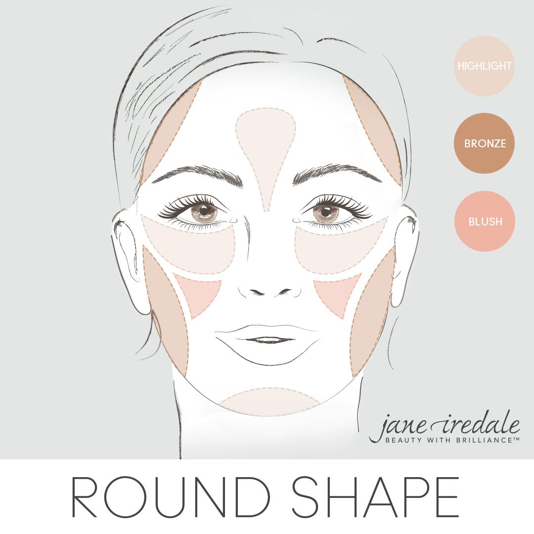 A makeup guide on how to apply highlighter, bronzer, and blush to
