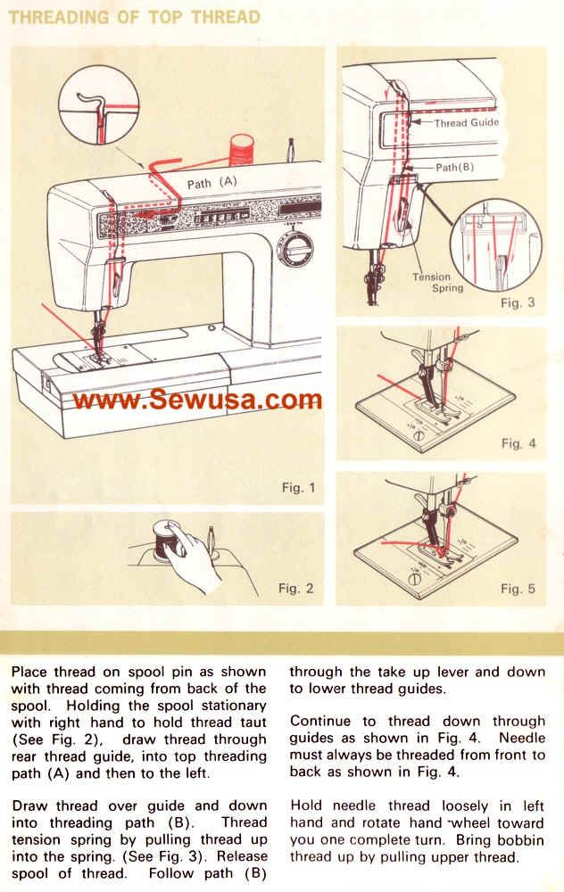 How To Thread My Sewing Machine