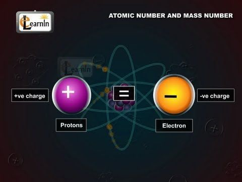 This is a science video that explains Atomic Number and Mass Number - new periodic table atomic mass protons