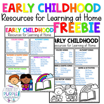 Early Childhood Resource For Families In 2020 Early Childhood Special Education Preschool Learning Early Childhood Education Activities