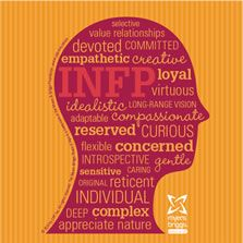 MBTI Type Heads  http://www.16personalities.com/free-personality-test    I am an INFJ/INFP.