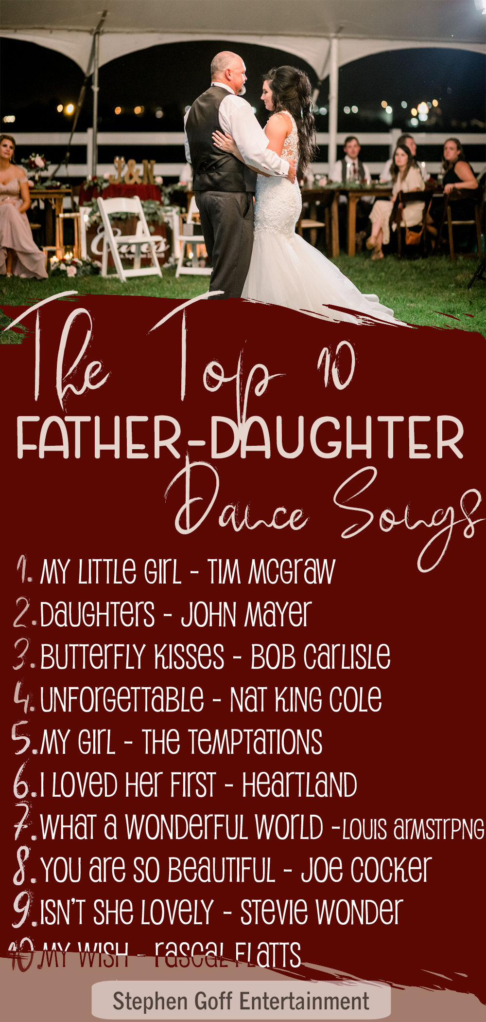 Top 10 Father Daughter Dance Songs For Your Wedding In 2020 Father Daughter Dance Songs Father Daughter Wedding Dance Daughter Songs