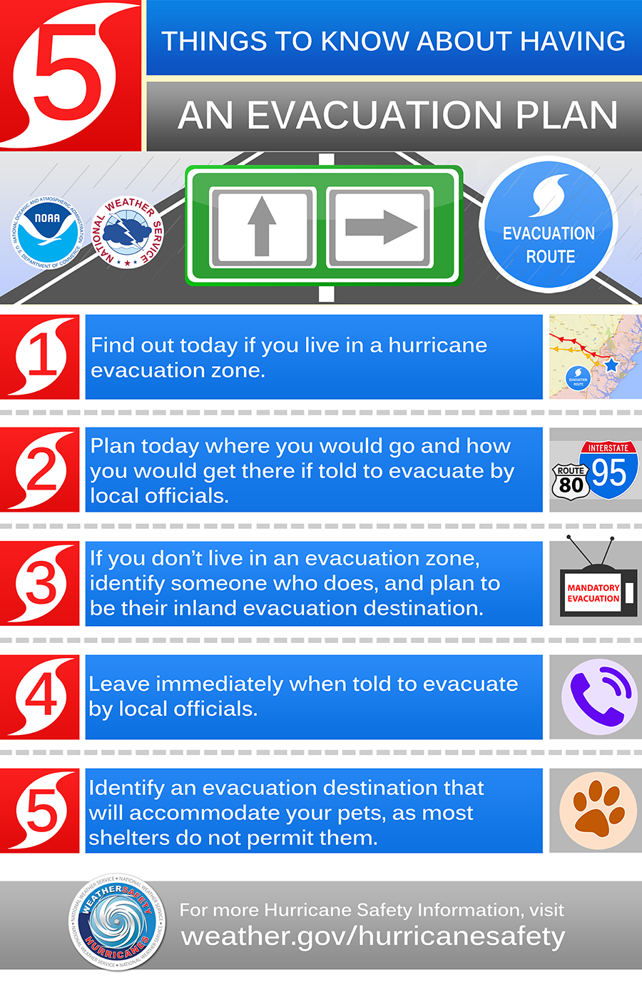 Develop An Evacuation Plan Evacuation Plan Hurricane Preparedness Hurricane Safety