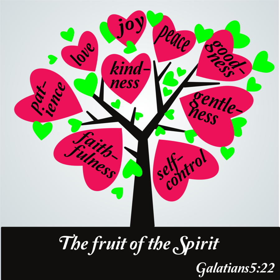 49+ Fruit of the spirit clipart free info