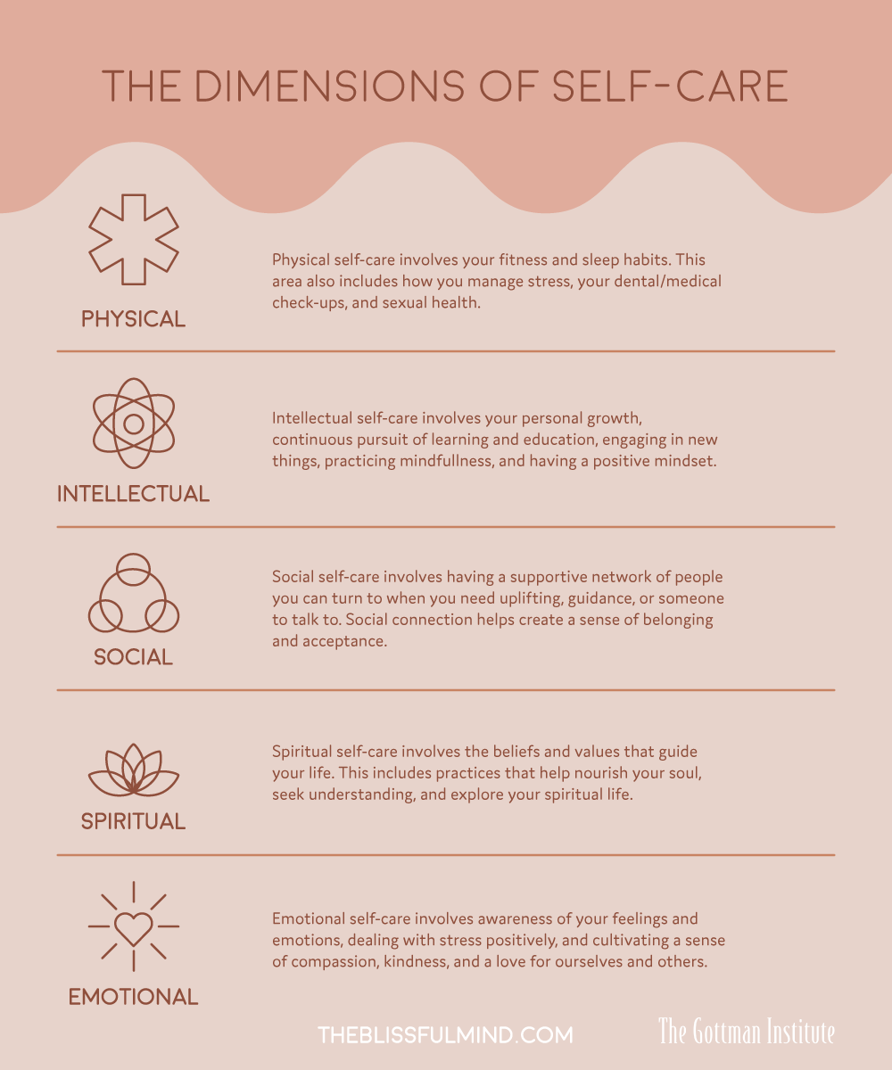 What Is Self-Care Anyway? Here's What You Need To Know