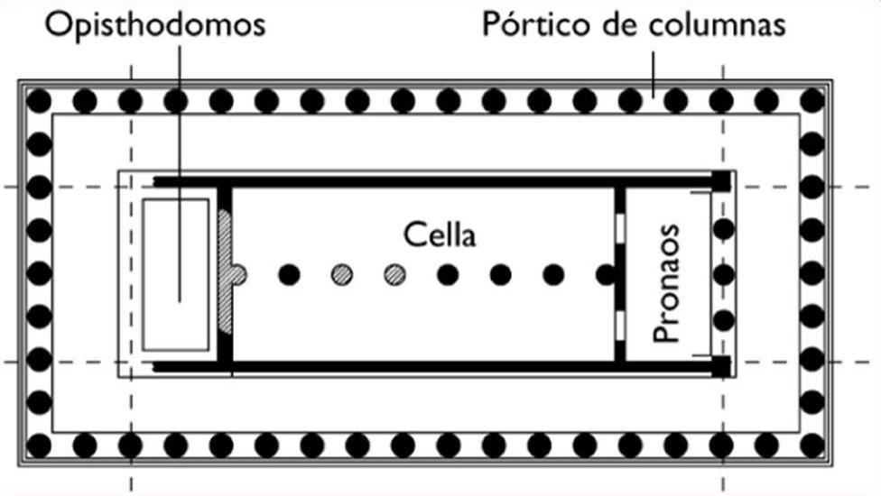 partes del templo griego pronaos vestbulo que precede a la naos naos