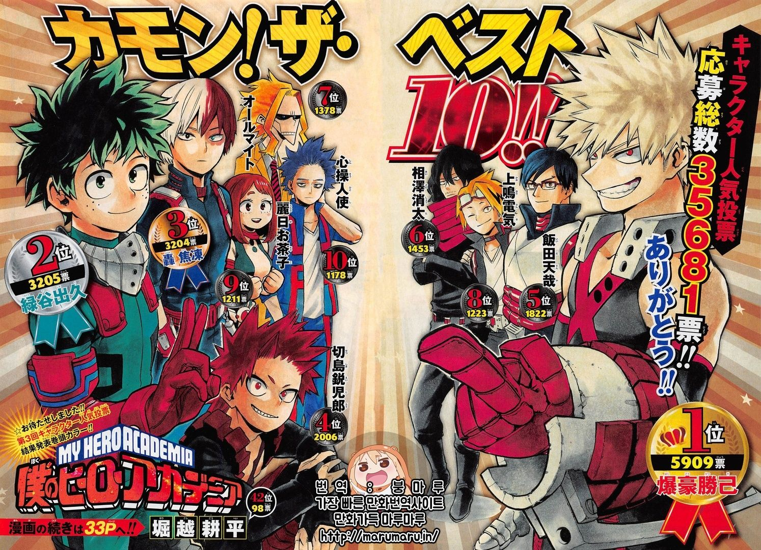 Raw heros
