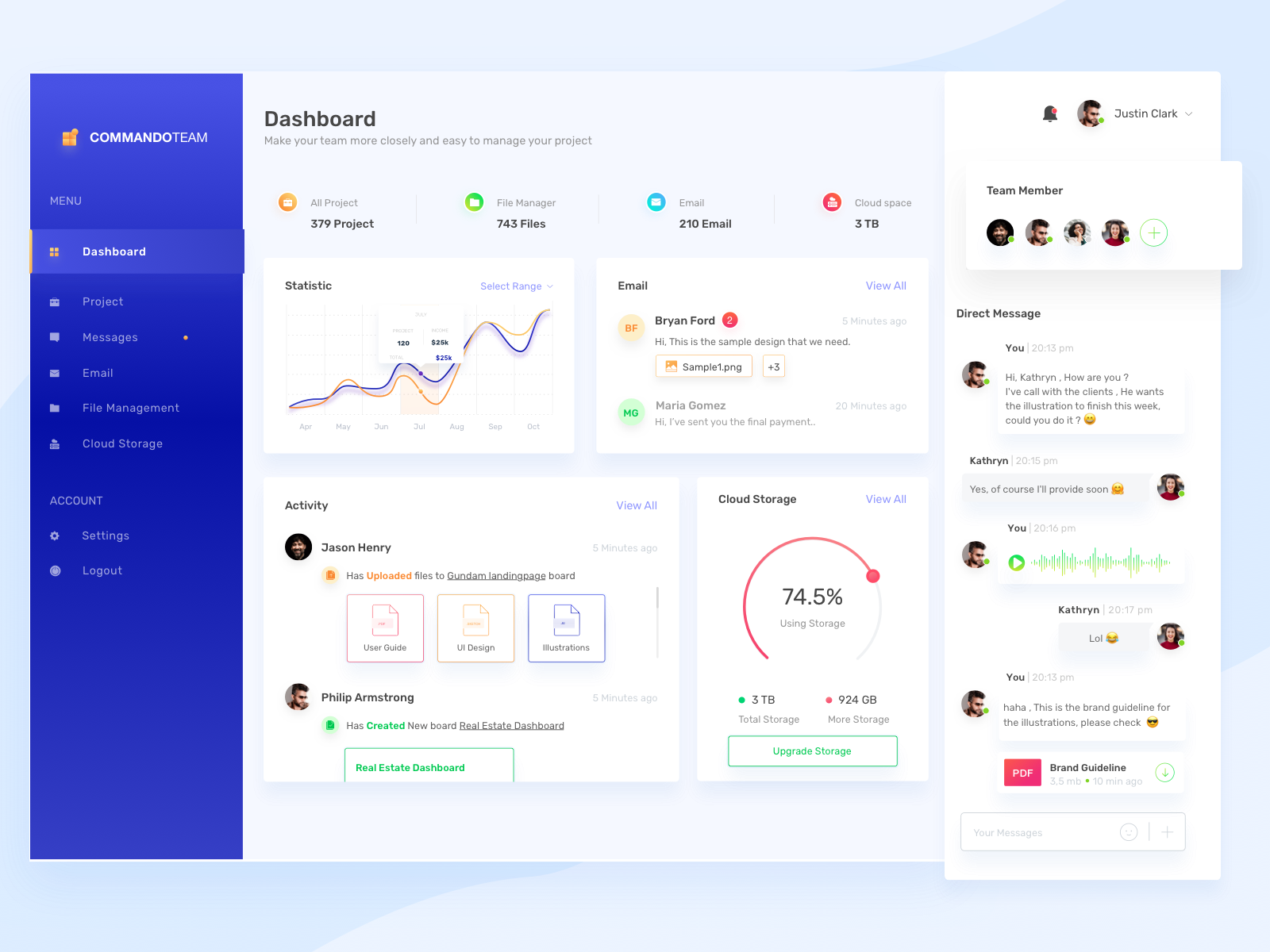 Dashboard Team Coordination Dashboard Design Template Dashboard Design Dashboard App