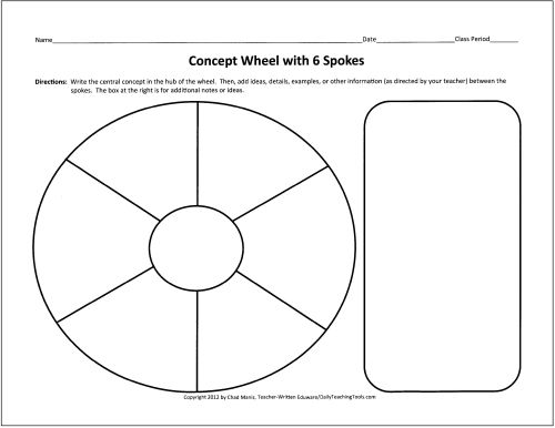 Causes Chart - Blank Graphic Organizer Worksheet Graphic - blank t chart