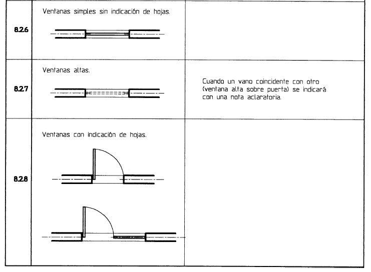 Representaci n de elementos en planta parte 1 en este for Partes de una escalera