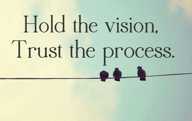 Quotes About Vision Image Gallery For  Quotes About Vision  Being Intention .
