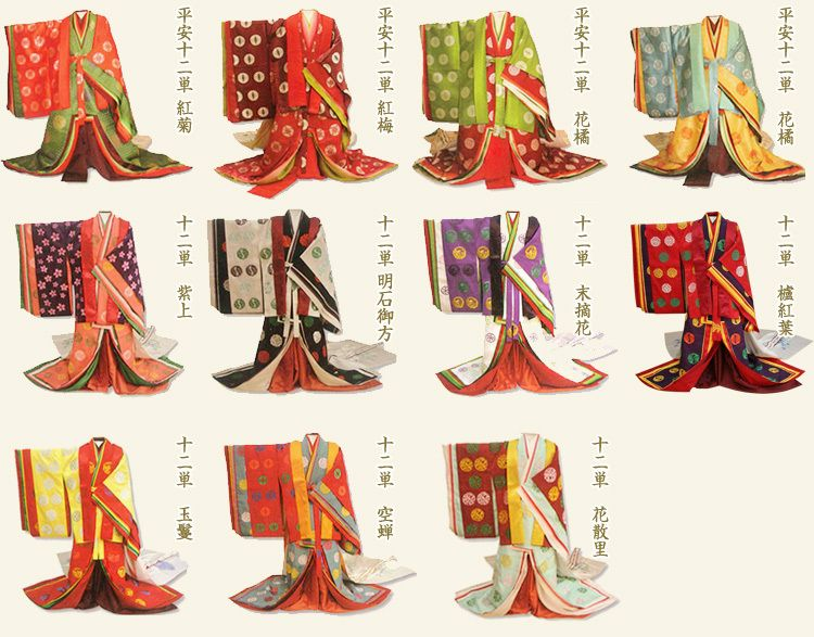 ceremonial dress of japan 十二単 the noble first formal dress after 894 a d the name of the kimono is a junihitoe 十二単 イラスト 伝統的な着物 歴史的な服装