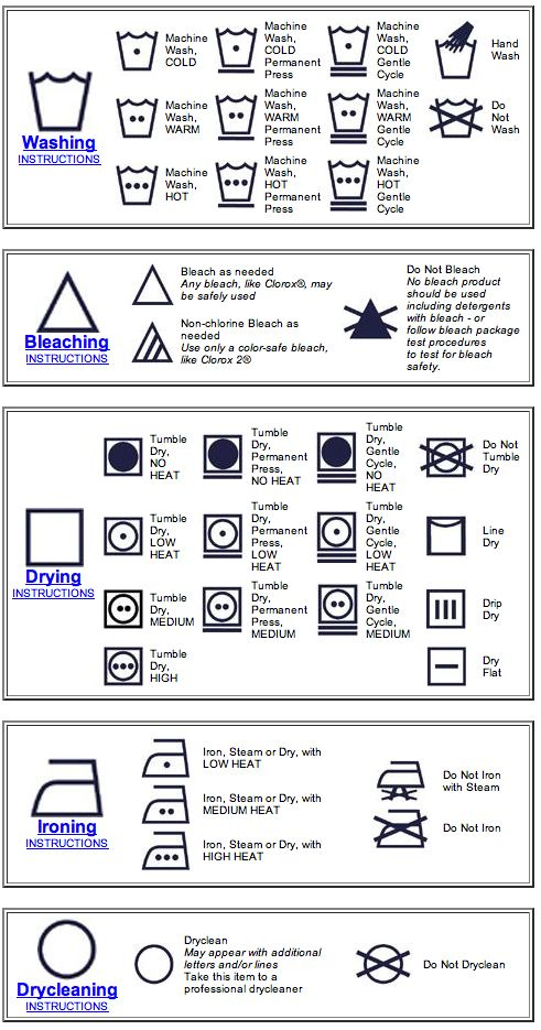 Understanding Clothing Care Labels Tipps Think