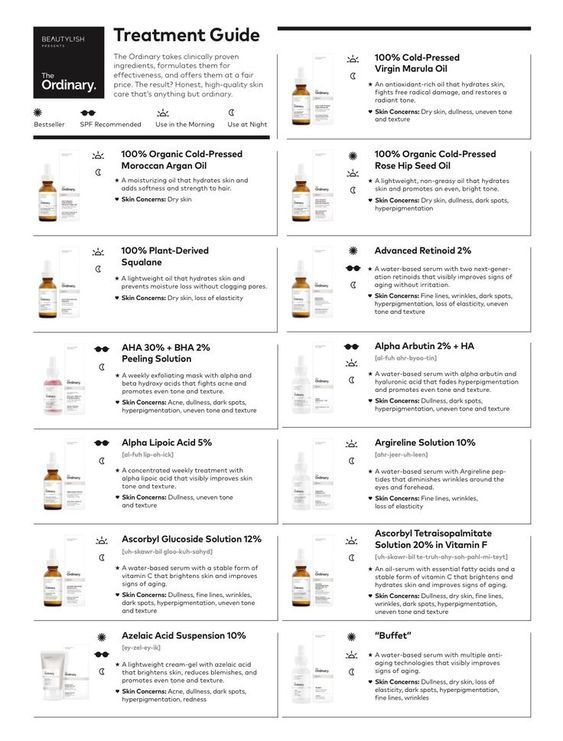 The Ordinary: The Complete Anti Aging Regimen Guid