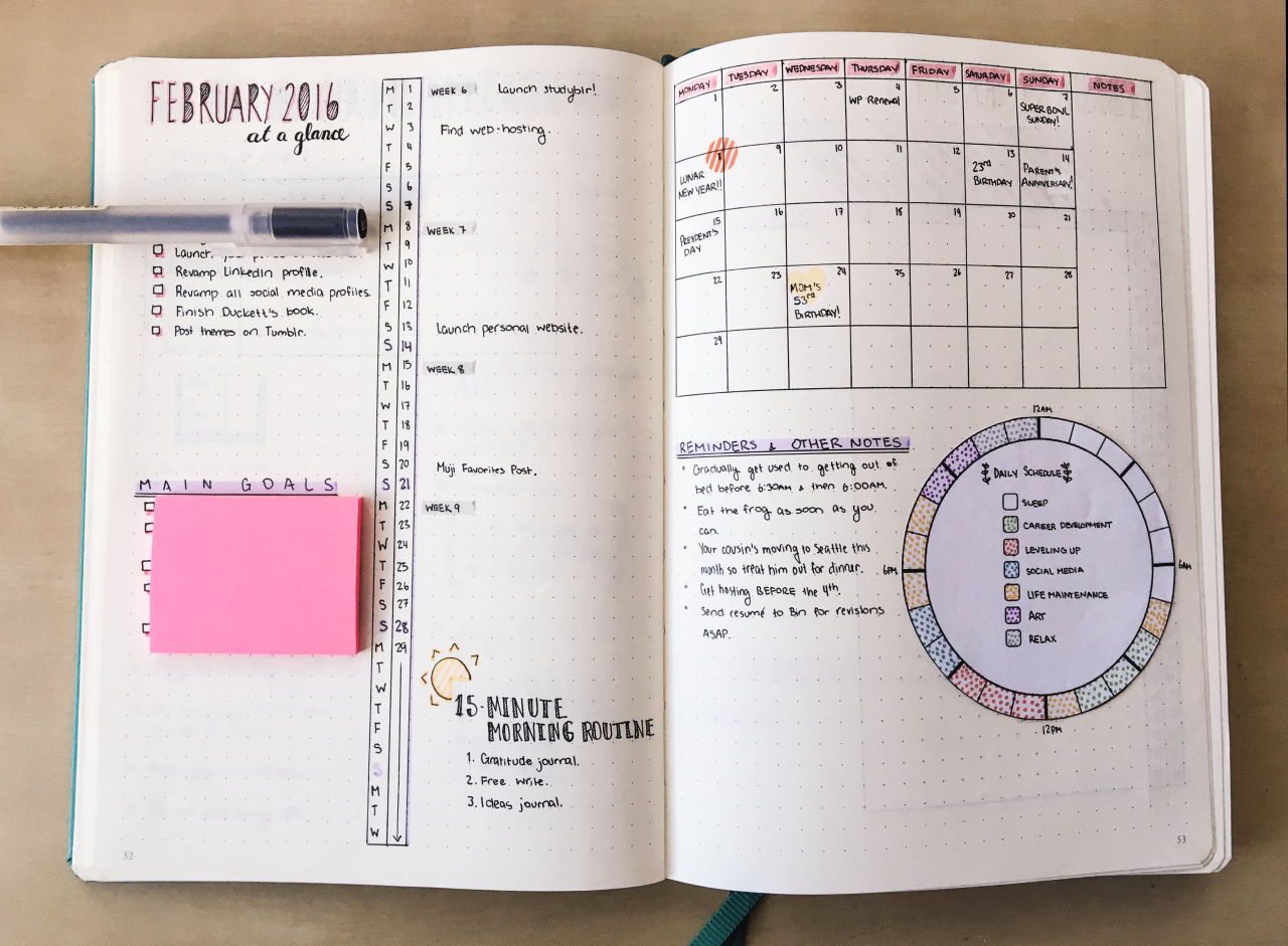 Calendar Planner Journal : Day of i finally finished the setup