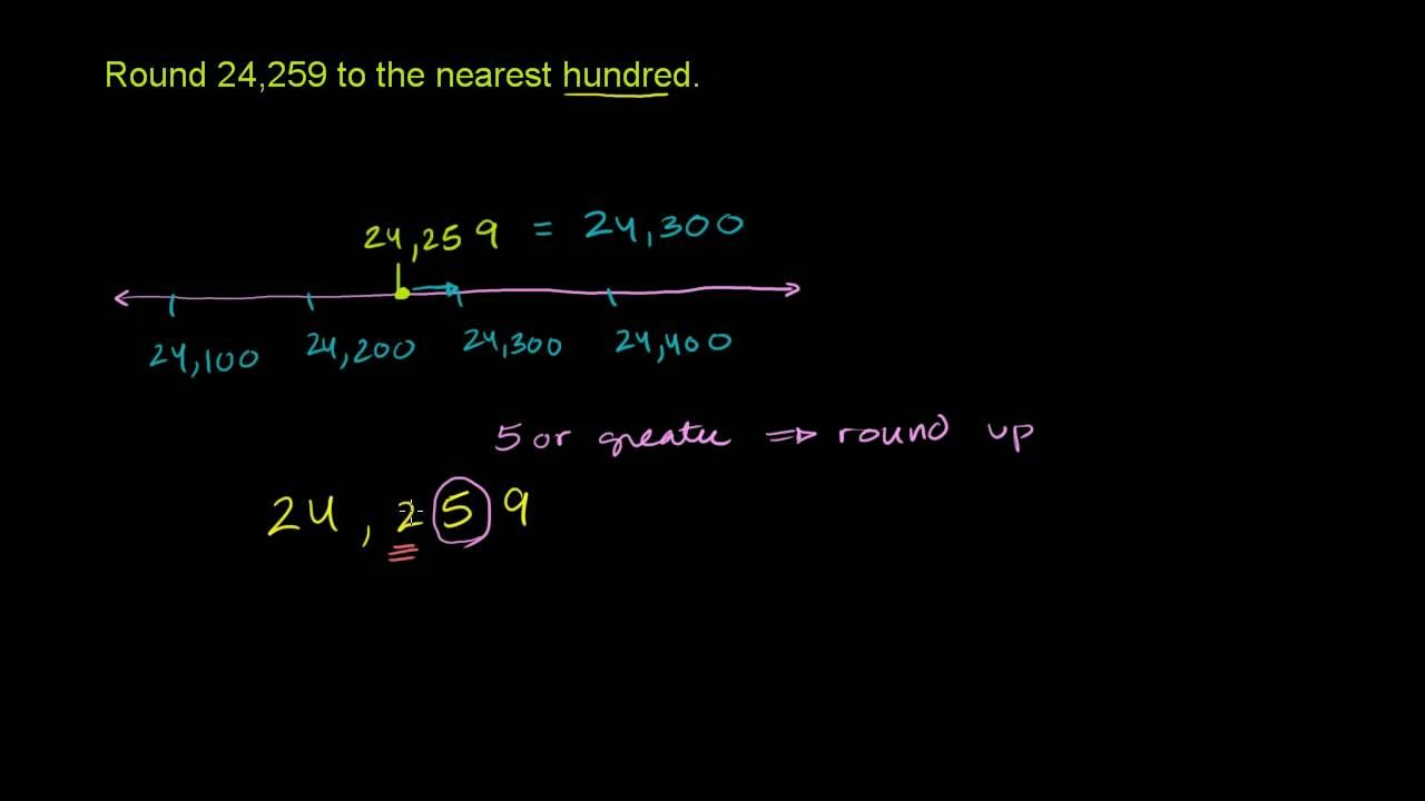 Rounding Whole Numbers 1 Envision Math Math Classroom Math [ 720 x 1280 Pixel ]