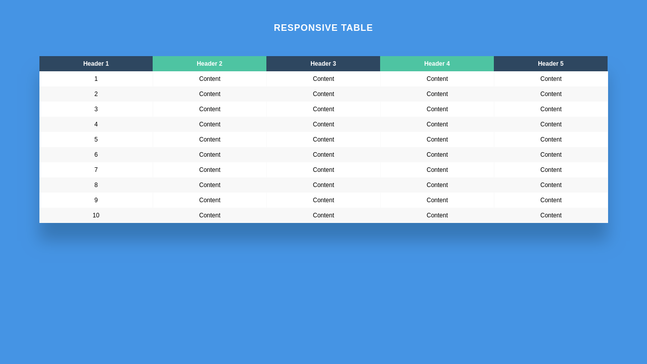 Html Table Made Responsive Only With Css On Mobile The