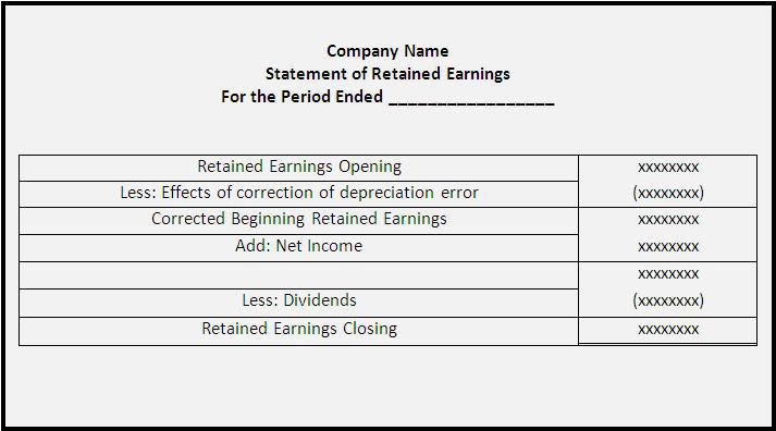 Financial Statement Template  Wordstemplates