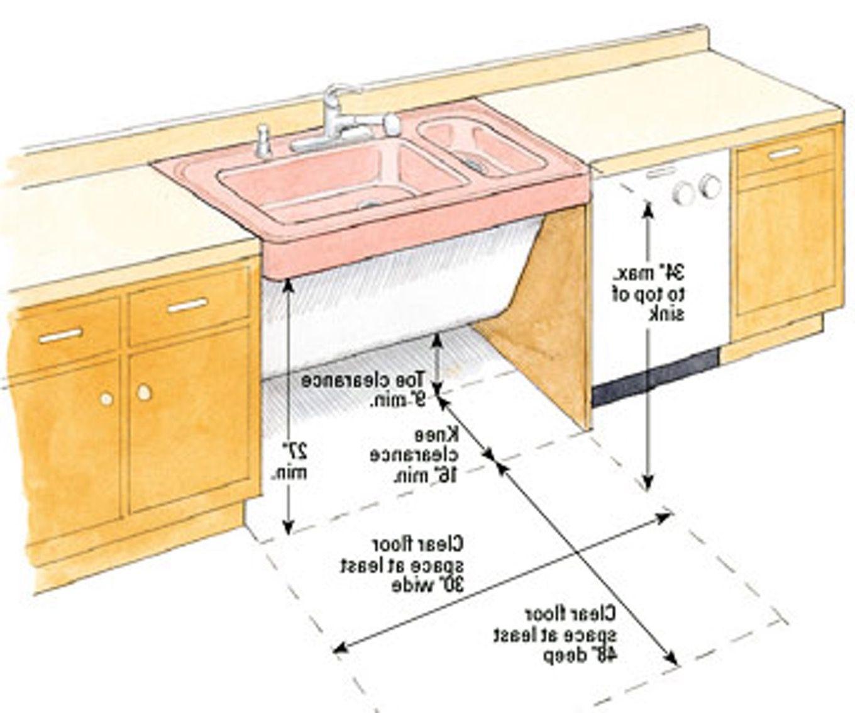 Ada Kitchen Sink Requirements - Kitchen Decor Ideas On A ...