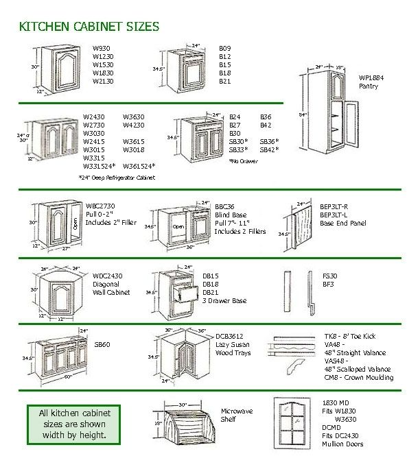 Kitchen Cabinets Standard Measurements  Kitchen Kitchen