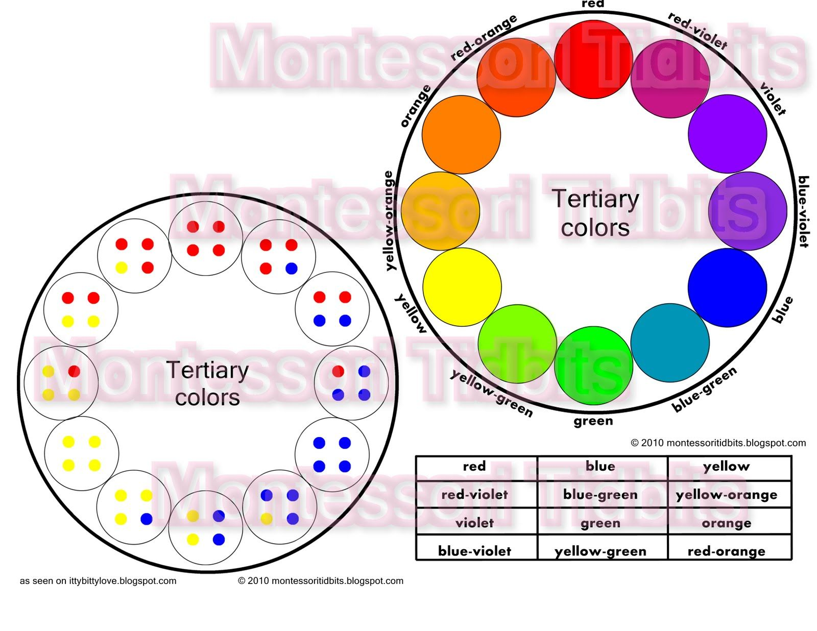 Color Mixing Free Color Mixing Printables
