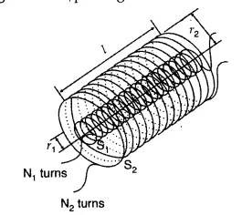 Important Questions for Class 12 Physics Chapter 6