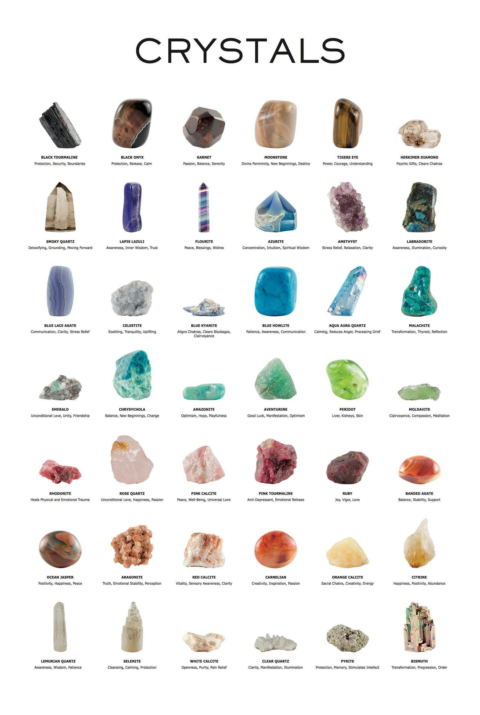 Crystal Poster, Geology Art Print, Mineral Print,