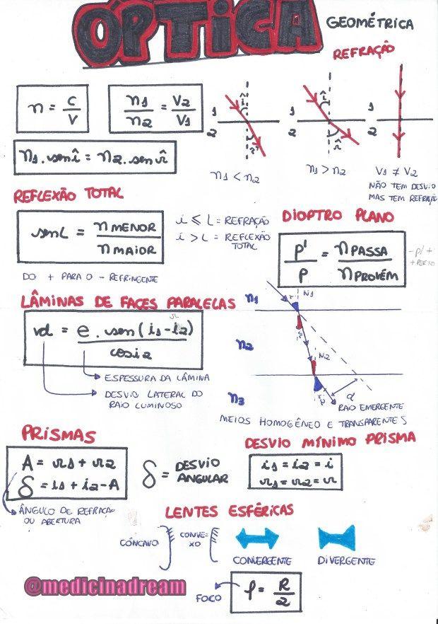 Fórmulas de ondas
